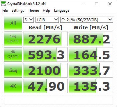 Samsung 950 Pro M.2 NVM Express Benchmark
